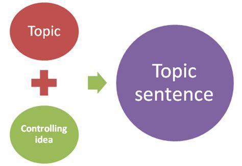 Ielts essay writing sentences