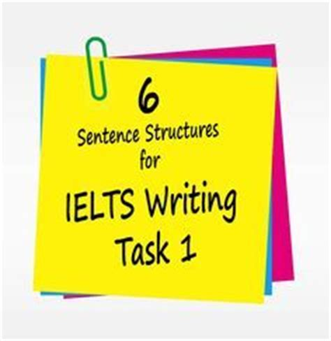 IELTS Writing: The 3 Essay Types engVid